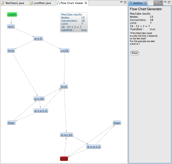 Eclipse control flow graph generator mix graph ccuart Gallery